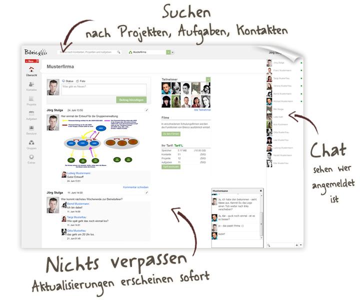 Bileico Enterprise Social Network