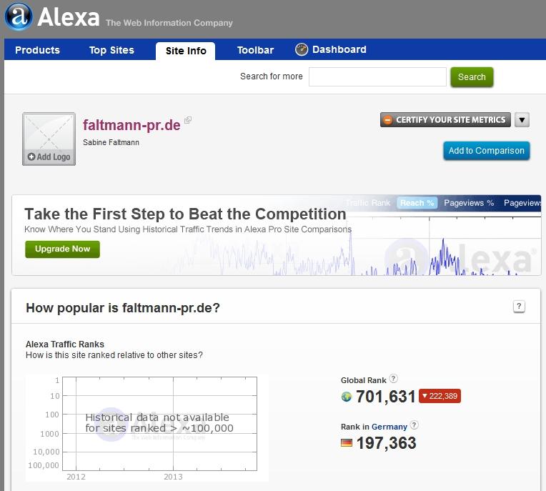 Alexa analysiert faltman-pr.de
